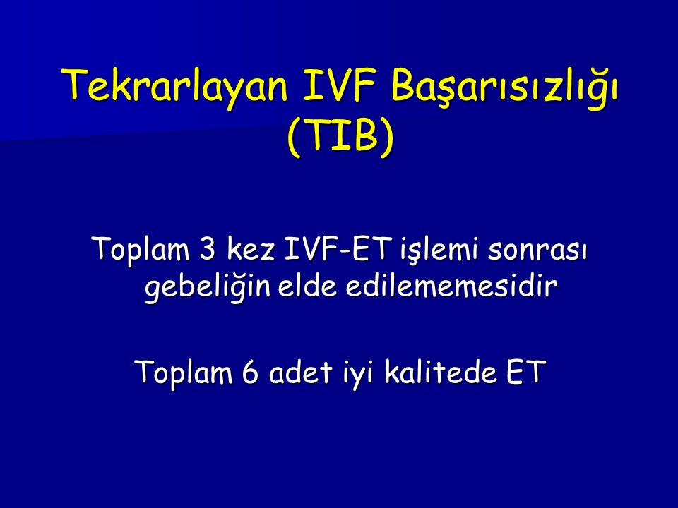 Toplam 3 kez IVF-ET işlemi sonrası gebeliğin elde edilememesidir Toplam 6 adet iyi kalitede ET