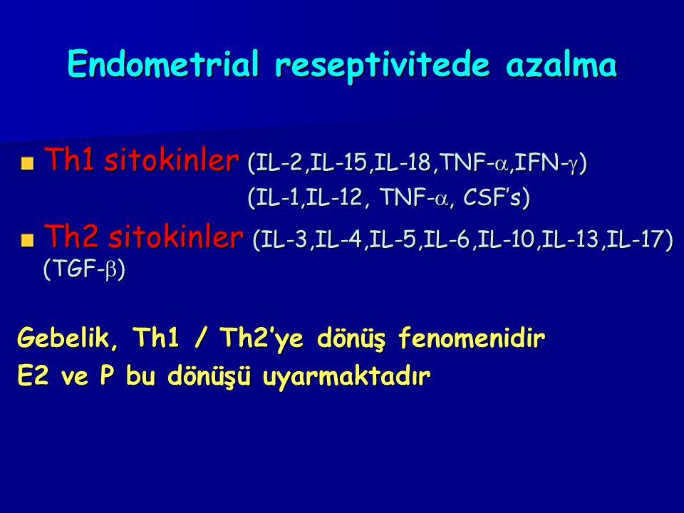 Endometrial reseptivitede azalma Th1 sitokinler (IL-2,IL-15,IL-18,TNF- ,IFN-  ) (IL-1,IL-12, TNF- , CSF's) (IL-1,IL-12, TNF- , CSF's) Th2 sitokinler (IL-3,IL-4,IL-5,IL-6,IL-10,IL-13,IL-17) (TGF-  ) Gebelik, Th1 / Th2'ye dönüş fenomenidir E2 ve P bu dönüşü uyarmaktadır