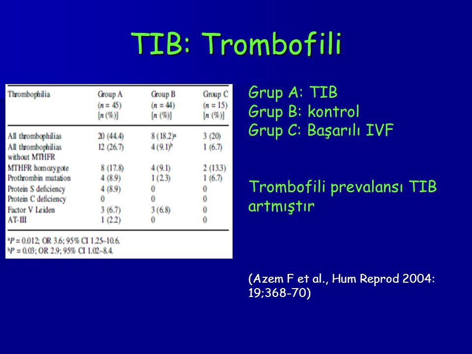 TIB: Trombofili Grup A: TIB Grup B: kontrol Grup C: Başarılı IVF Trombofili prevalansı TIB artmıştır (Azem F et al., Hum Reprod 2004: 19;368-70)