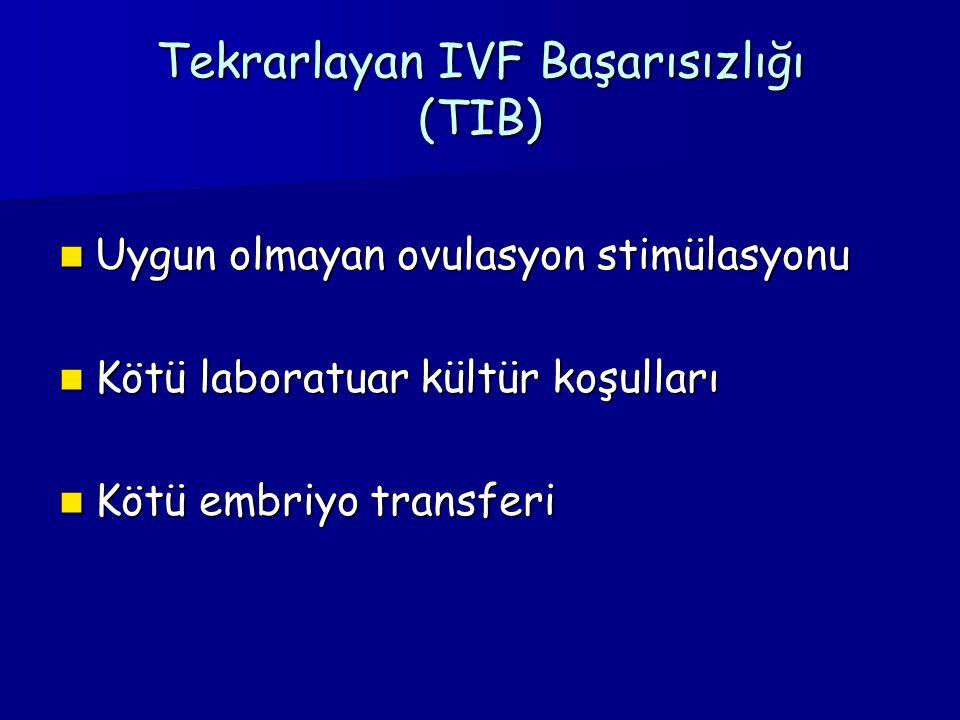 Tekrarlayan IVF Başarısızlığı (TIB) Uygun olmayan ovulasyon stimülasyonu Uygun olmayan ovulasyon stimülasyonu Kötü laboratuar kültür koşulları Kötü la