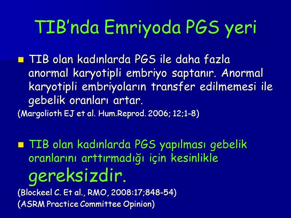 TIB'nda Emriyoda PGS yeri TIB olan kadınlarda PGS ile daha fazla anormal karyotipli embriyo saptanır. Anormal karyotipli embriyoların transfer edilmem