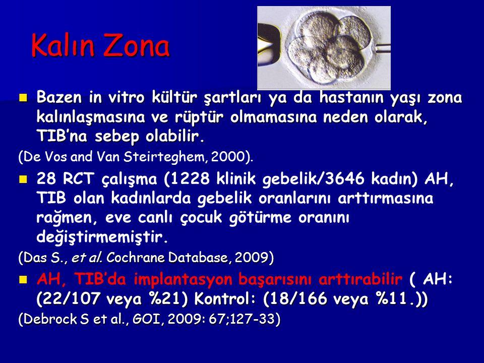 Kalın Zona Bazen in vitro kültür şartları ya da hastanın yaşı zona kalınlaşmasına ve rüptür olmamasına neden olarak, TIB'na sebep olabilir. Bazen in v