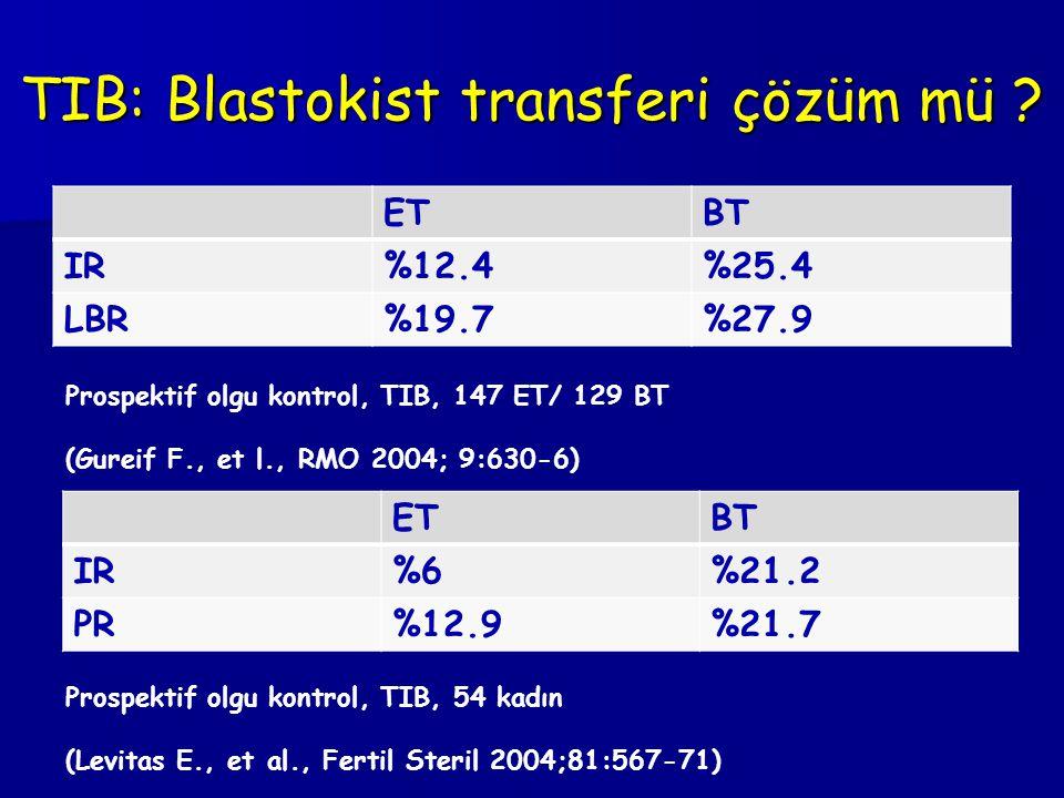 TIB: Blastokist transferi çözüm mü ? ETBT IR%12.4%25.4 LBR%19.7%27.9 Prospektif olgu kontrol, TIB, 147 ET/ 129 BT (Gureif F., et l., RMO 2004; 9:630-6
