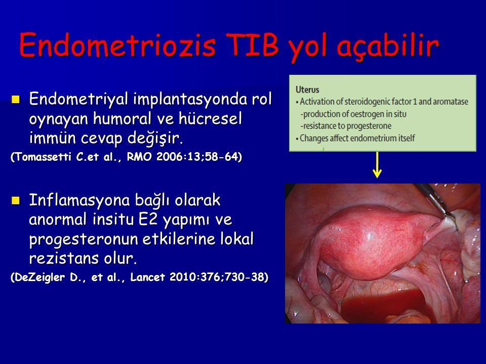 Endometriozis TIB yol açabilir Endometriyal implantasyonda rol oynayan humoral ve hücresel immün cevap değişir. Endometriyal implantasyonda rol oynaya
