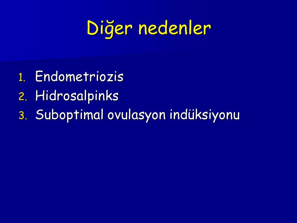 Diğer nedenler 1. Endometriozis 2. Hidrosalpinks 3. Suboptimal ovulasyon indüksiyonu