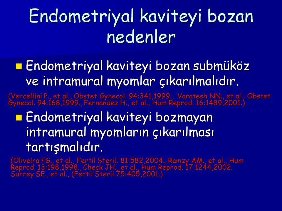 Endometriyal kaviteyi bozan nedenler Endometriyal kaviteyi bozan submüköz ve intramural myomlar çıkarılmalıdır.
