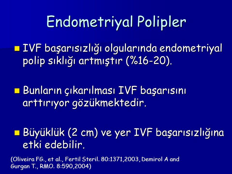 Endometriyal Polipler IVF başarısızlığı olgularında endometriyal polip sıklığı artmıştır (%16-20).