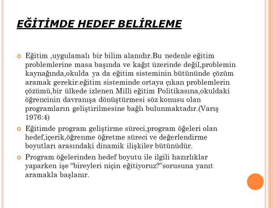 DAVRANIŞ YAZARKEN DİKKAT EDİLECEK KURALLAR 1.