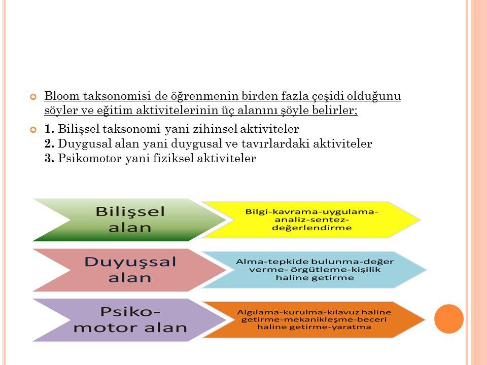 Bloom taksonomisi de öğrenmenin birden fazla çeşidi olduğunu söyler ve eğitim aktivitelerinin üç alanını şöyle belirler; 1.
