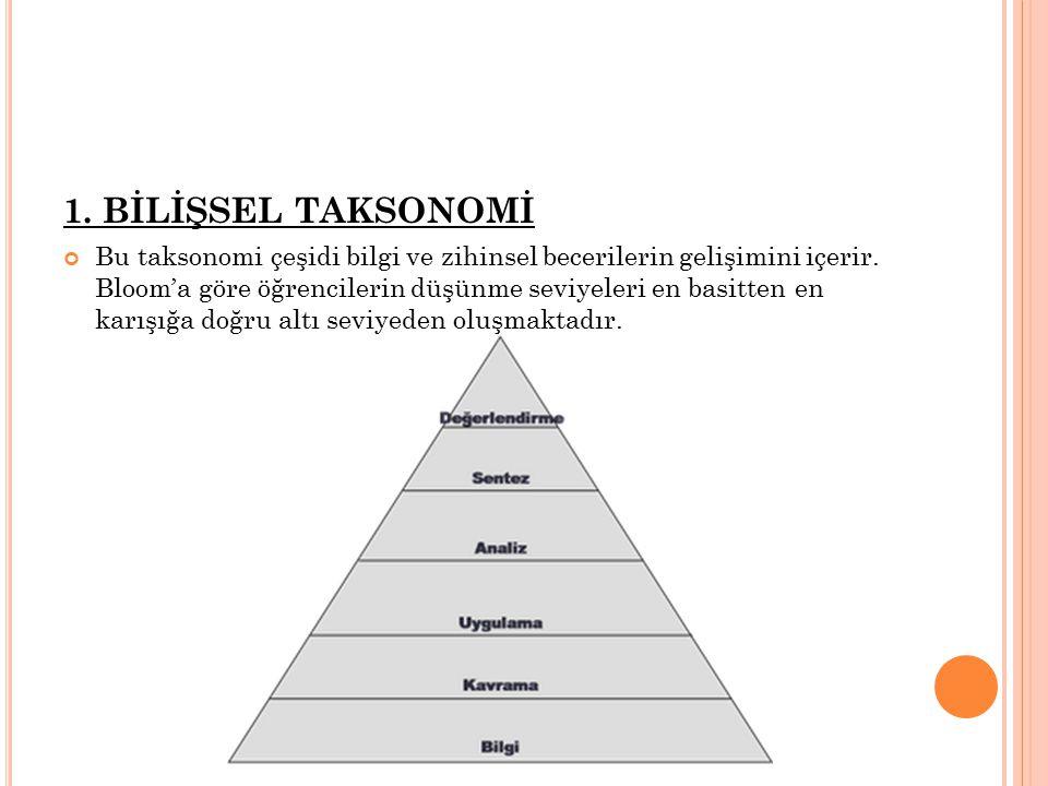 1.BİLİŞSEL TAKSONOMİ Bu taksonomi çeşidi bilgi ve zihinsel becerilerin gelişimini içerir.