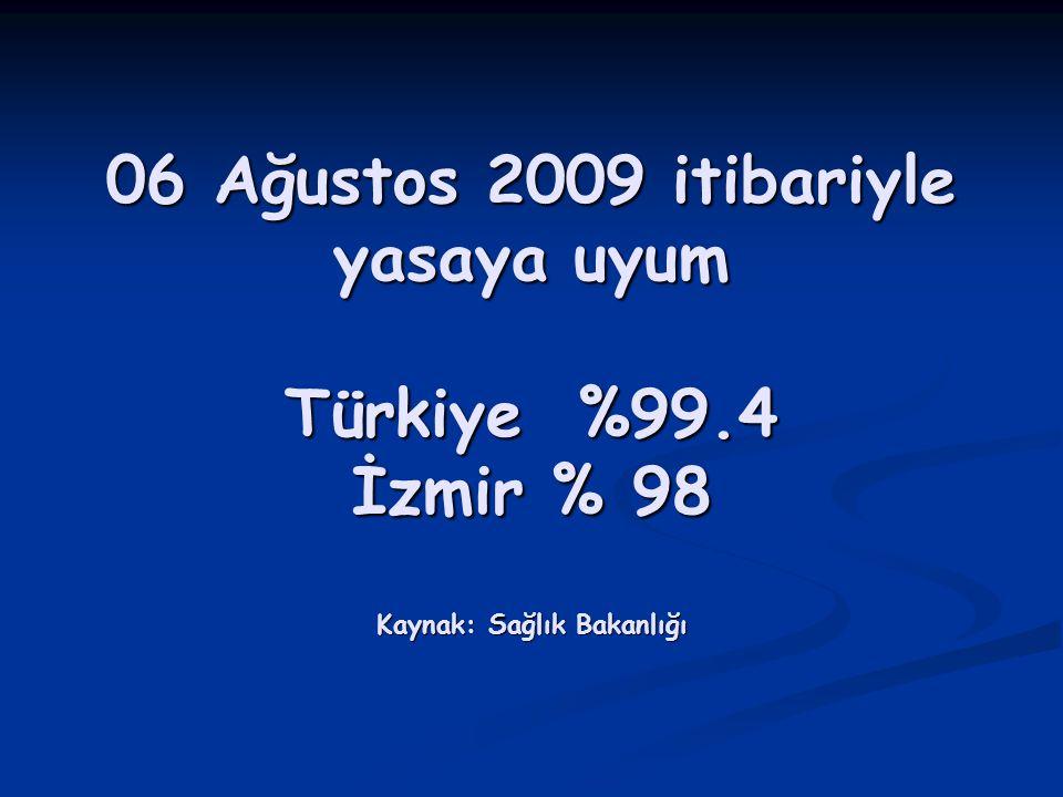 06 Ağustos 2009 itibariyle yasaya uyum Türkiye %99.4 İzmir % 98 Kaynak: Sağlık Bakanlığı