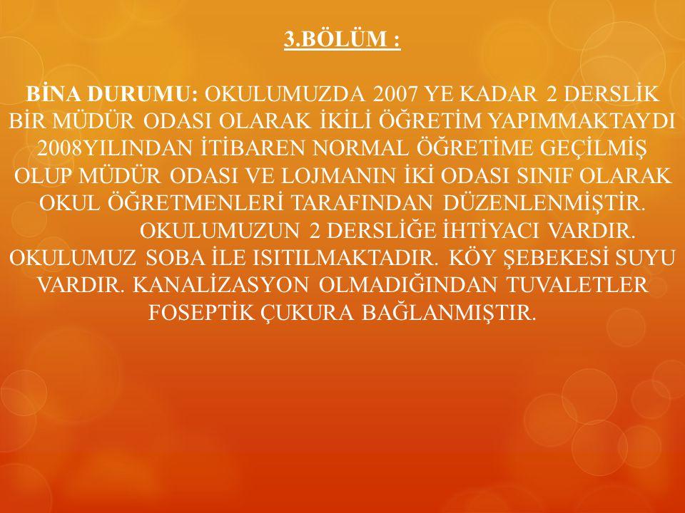 BİLGİLERİNİZE SAYGILARIMLA ARZ EDERİM. Mehmet ÖNDER MÜD.YET.ÖĞRT.