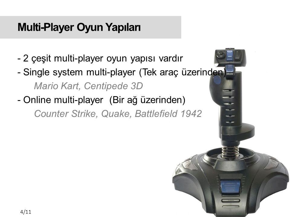 Multi-Player Oyun Yapıları - 2 çeşit multi-player oyun yapısı vardır - Single system multi-player (Tek araç üzerinden) Mario Kart, Centipede 3D - Online multi-player (Bir ağ üzerinden) Counter Strike, Quake, Battlefield 1942 4/11