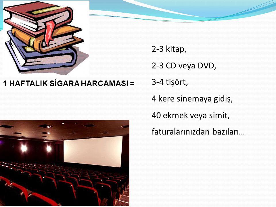 1 HAFTALIK SİGARA HARCAMASI = 2-3 kitap, 2-3 CD veya DVD, 3-4 tişört, 4 kere sinemaya gidiş, 40 ekmek veya simit, faturalarınızdan bazıları…