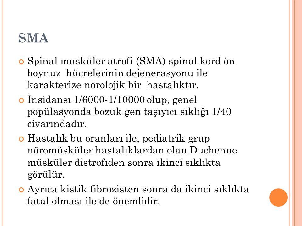 SMA Spinal musküler atrofi (SMA) spinal kord ön boynuz hücrelerinin dejenerasyonu ile karakterize nörolojik bir hastalıktır. İnsidansı 1/6000-1/10000
