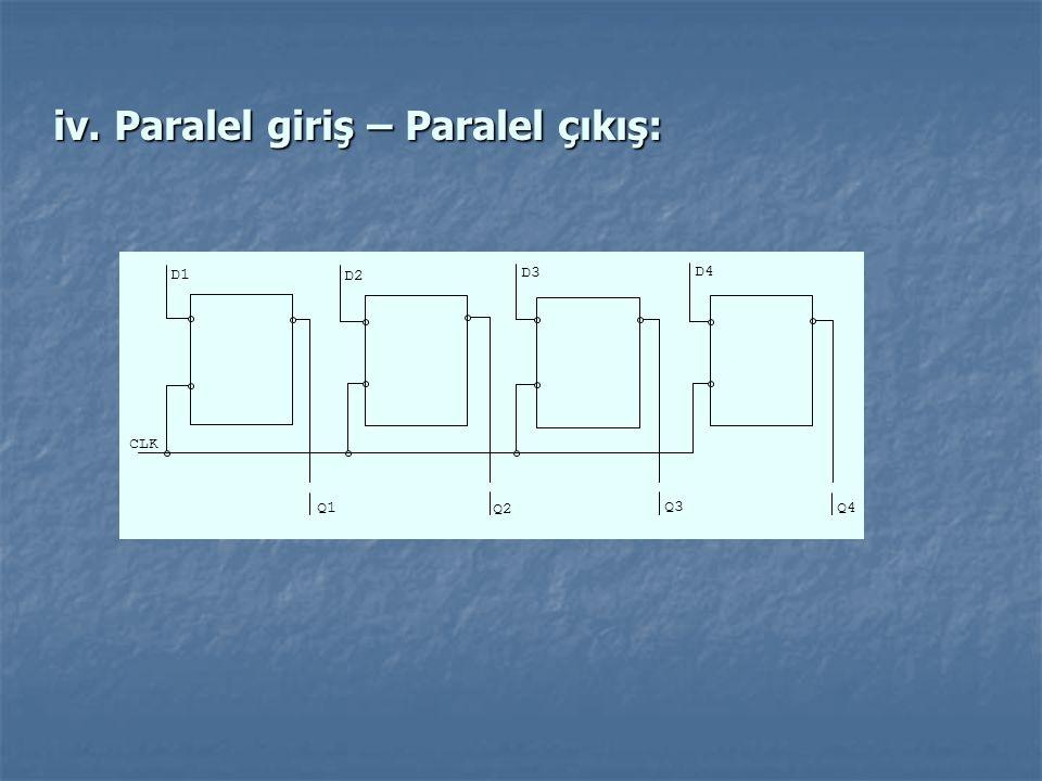 iv. Paralel giriş – Paralel çıkış: Q4 Q3 CLK Q2 Q1 D1 D2 D3 D4
