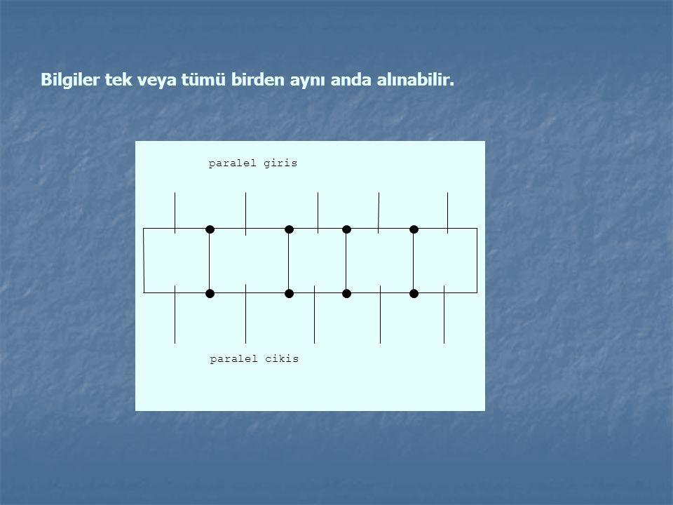 Bilgiler tek veya tümü birden aynı anda alınabilir. paralel giris paralel cikis