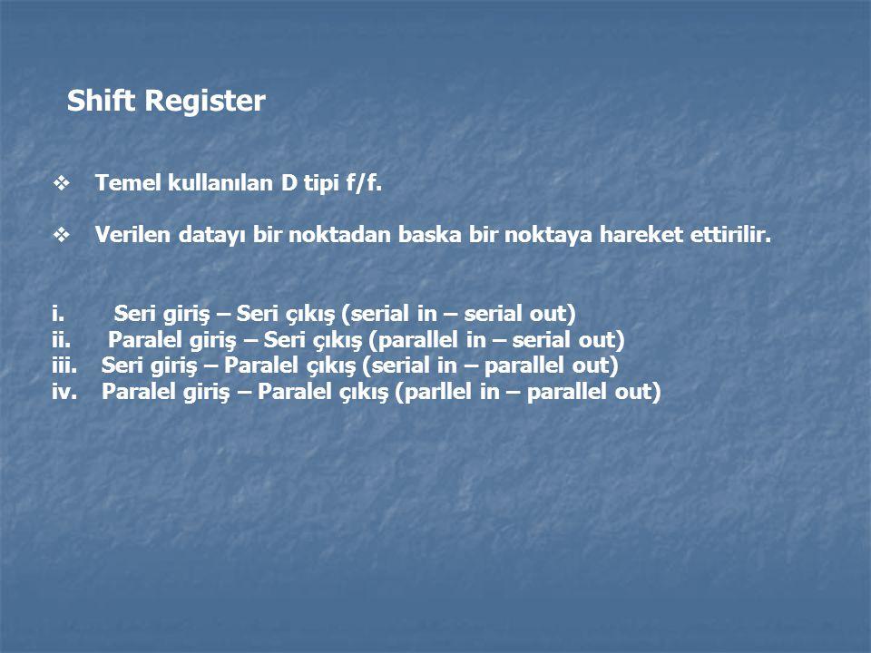 i.Seri giriş – Seri çıkış: D Clk Q D Q D tipi f/f'un shift özelliği bu uygulamada kullanılır.