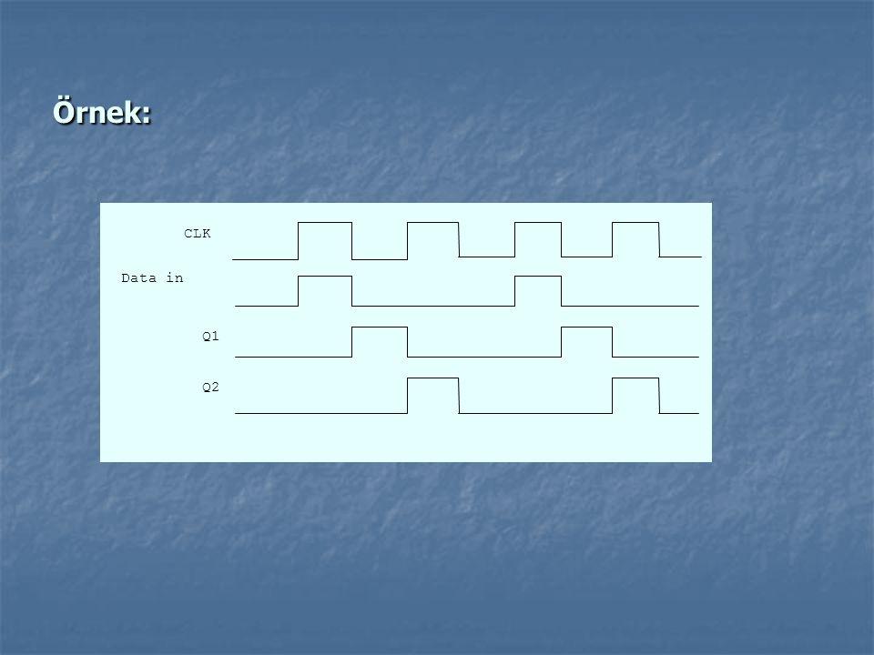 ii. Seri giriş – Paralel cıkış: Q1 Q2 Data in CLK Q3 Q4 paralel cikis seri giris