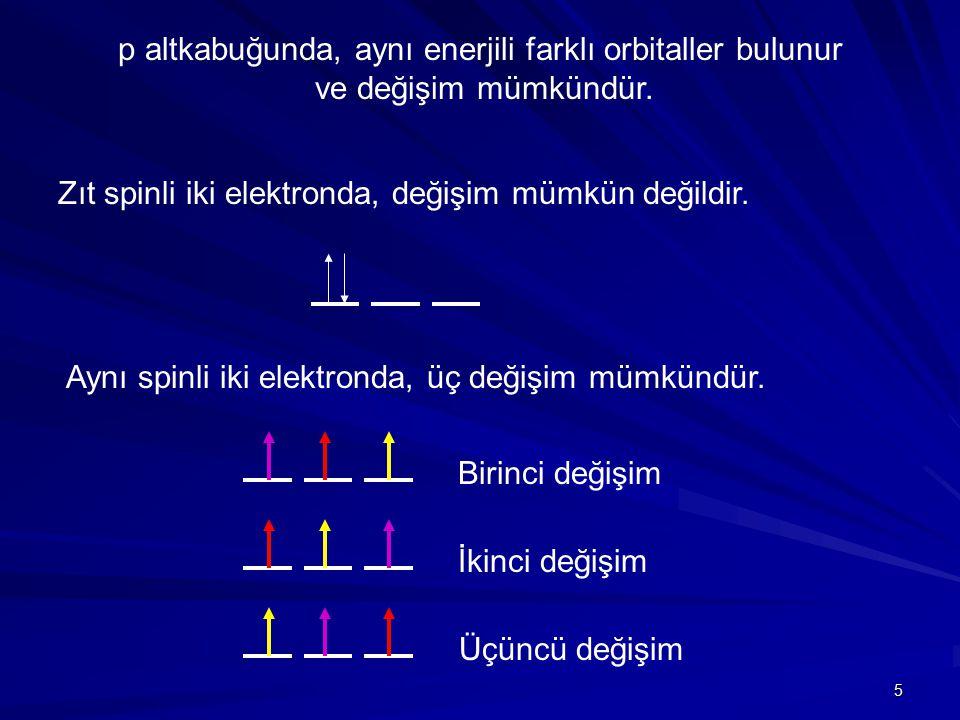 5 Aynı spinli iki elektronda, üç değişim mümkündür. p altkabuğunda, aynı enerjili farklı orbitaller bulunur ve değişim mümkündür. Zıt spinli iki elekt