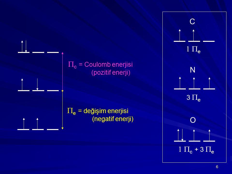 7 Değişim Enerjisi n : Paralel spinli elektron sayısı e = κe = κ n(n-1) 2 Bir sabit ee n 1 0 2 1 3 4 6 5 10 d 7 : için n = 5 ve  e = 10 için n = 2 ve  e = 1 Toplam : 2  c + 11  e