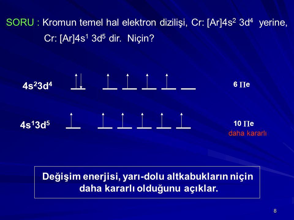 8 SORU : Kromun temel hal elektron dizilişi, Cr: [Ar]4s 2 3d 4 yerine, Cr: [Ar]4s 1 3d 5 dir. Niçin? 4s 1 3d 5 4s 2 3d 4 10  e 6  e Değişim enerjisi