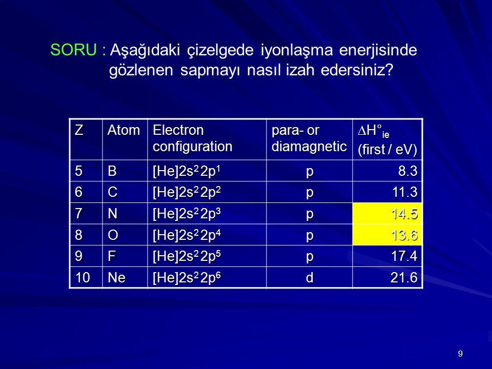9 ZAtom Electron configuration para- or diamagnetic  H° ie (first / eV) 5B [He]2s 2 2p 1 p8.3 6C [He]2s 2 2p 2 p11.3 7N [He]2s 2 2p 3 p14.5 8O [He]2s