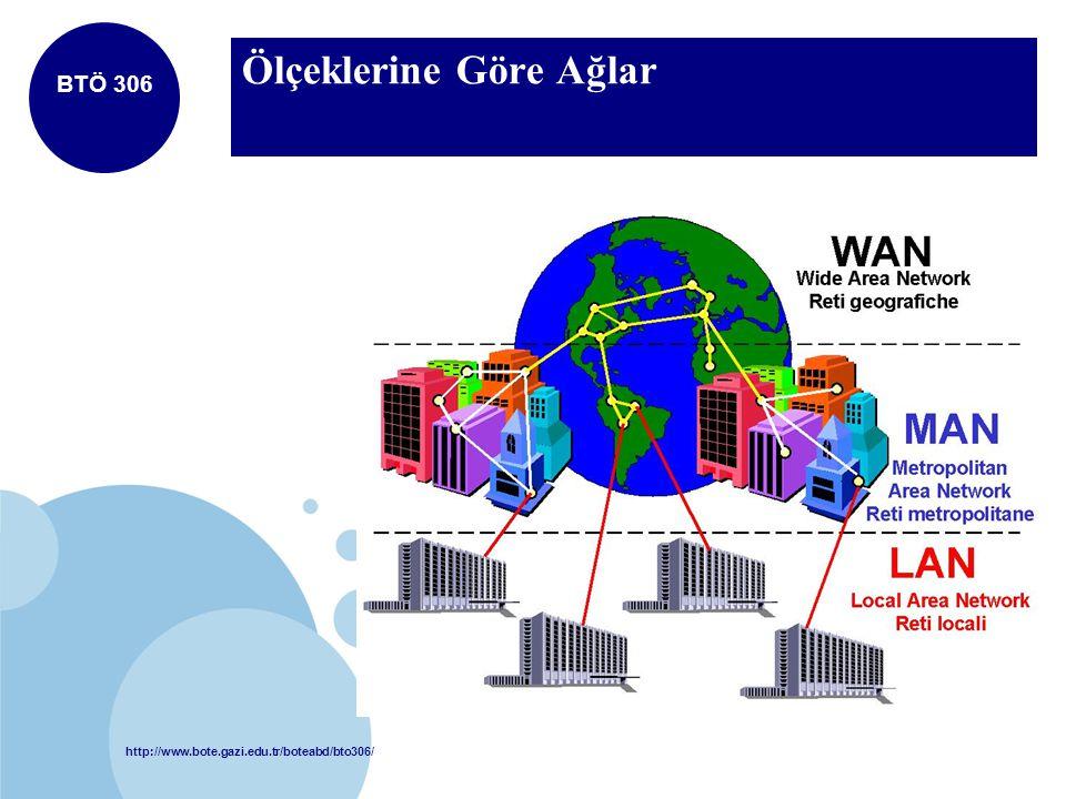 http://www.bote.gazi.edu.tr/boteabd/bto306/ BTÖ 306 Ölçeklerine Göre Ağlar LAN (Local Area Network) Oda, bina veya binalar arası MAN (Metropolitan Area Network) 3-30 mil, bir şehirde WAN (Wide Area Network) Tüm dünyada