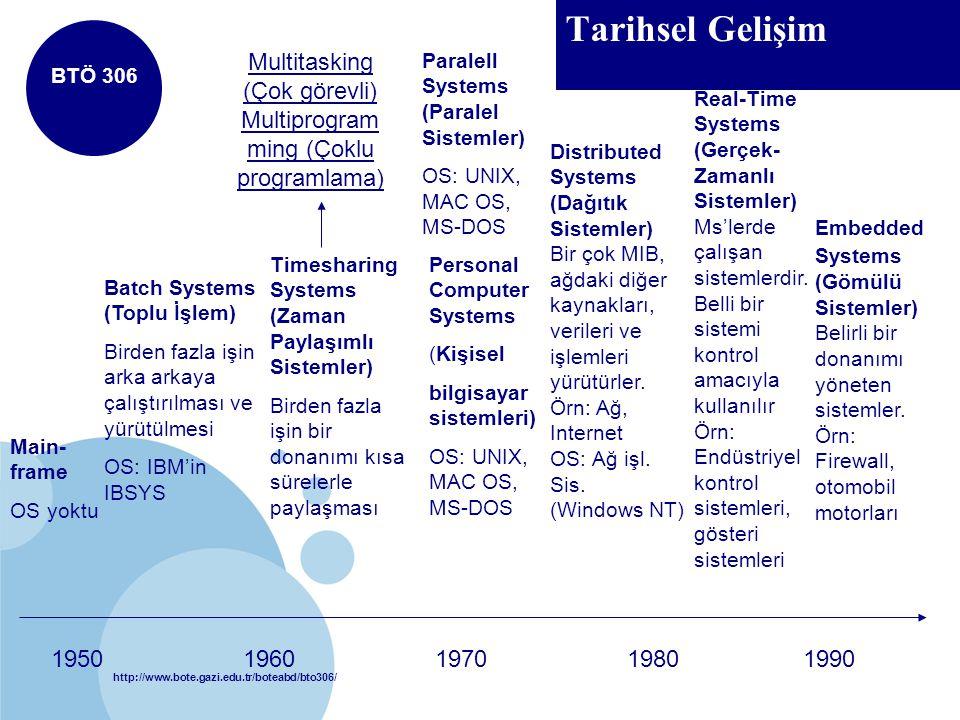 http://www.bote.gazi.edu.tr/boteabd/bto306/ BTÖ 306 Tarihsel Gelişim 1950196019701980 1990 Main- frame OS yoktu Batch Systems (Toplu İşlem) Birden fazla işin arka arkaya çalıştırılması ve yürütülmesi OS: IBM'in IBSYS Timesharing Systems (Zaman Paylaşımlı Sistemler) Birden fazla işin bir donanımı kısa sürelerle paylaşması Multitasking (Çok görevli) Multiprogram ming (Çoklu programlama) Personal Computer Systems (Kişisel bilgisayar sistemleri) OS: UNIX, MAC OS, MS-DOS Paralell Systems (Paralel Sistemler) OS: UNIX, MAC OS, MS-DOS Distributed Systems (Dağıtık Sistemler) Bir çok MIB, ağdaki diğer kaynakları, verileri ve işlemleri yürütürler.