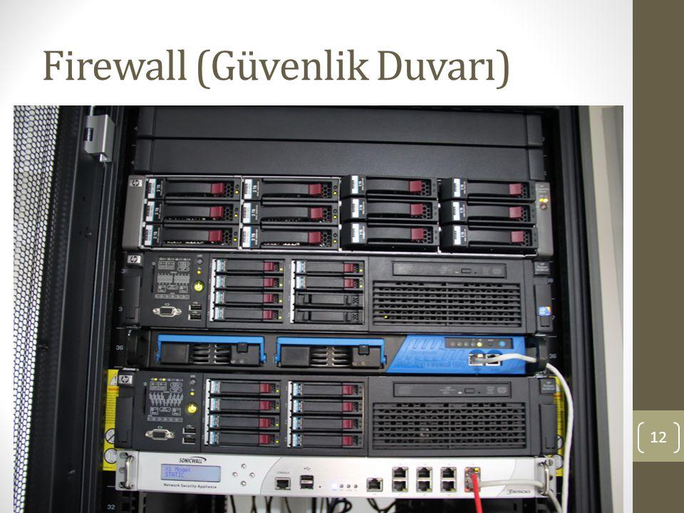 Firewall (Güvenlik Duvarı) 12