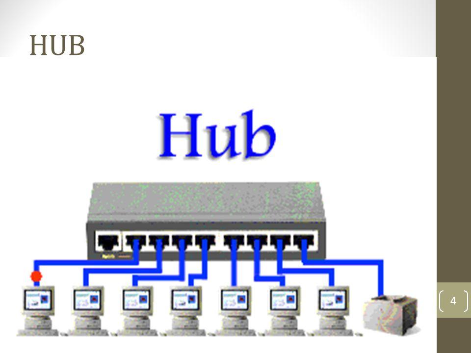 HUB 4