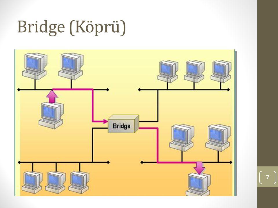 Bridge (Köprü) 7