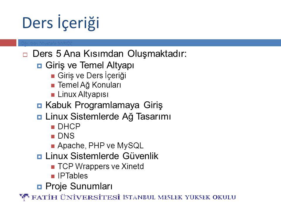Ders İçeriği  Ders 5 Ana Kısımdan Oluşmaktadır:  Giriş ve Temel Altyapı Giriş ve Ders İçeriği Temel Ağ Konuları Linux Altyapısı  Kabuk Programlamaya Giriş  Linux Sistemlerde Ağ Tasarımı DHCP DNS Apache, PHP ve MySQL  Linux Sistemlerde Güvenlik TCP Wrappers ve Xinetd IPTables  Proje Sunumları