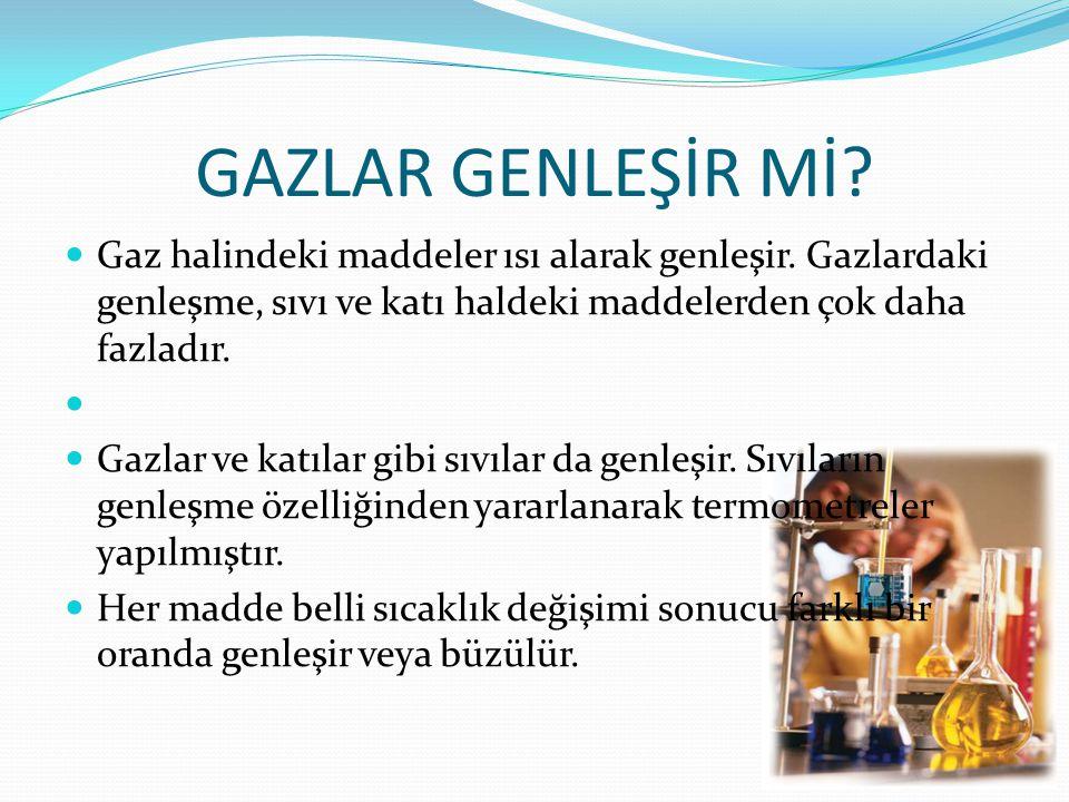GAZLAR GENLEŞİR Mİ.