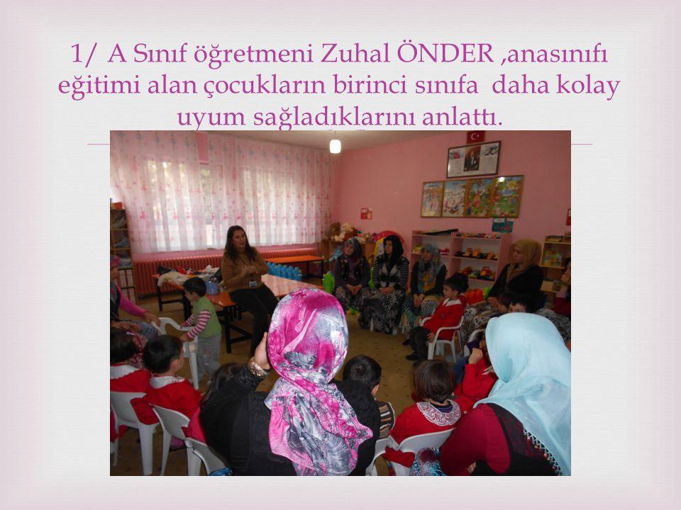  1/ A Sınıf öğretmeni Zuhal ÖNDER,anasınıfı eğitimi alan çocukların birinci sınıfa daha kolay uyum sağladıklarını anlattı.
