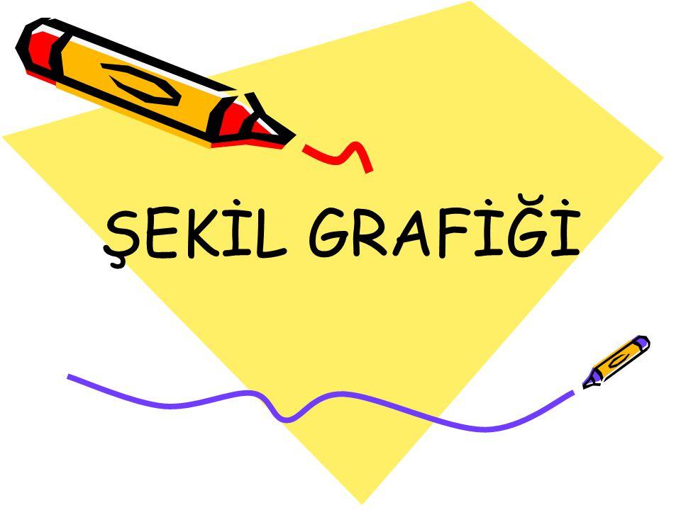 ŞEKİL GRAFİĞİ