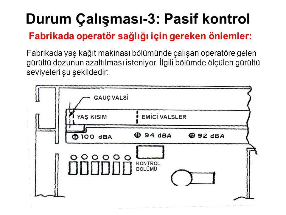Durum Çalışması-3: Pasif kontrol Fabrikada operatör sağlığı için gereken önlemler: Fabrikada yaş kağıt makinası bölümünde çalışan operatöre gelen gürü