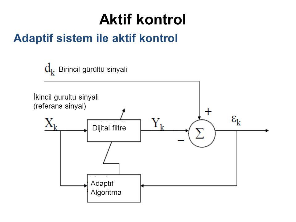 Durum Çalışması-3: Pasif kontrol Fabrikada operatör sağlığı için gereken önlemler: Fabrikada yaş kağıt makinası bölümünde çalışan operatöre gelen gürültü dozunun azaltılması isteniyor.