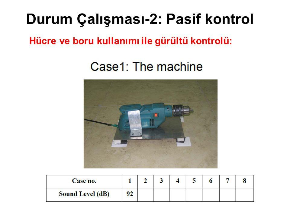 Durum Çalışması-2: Pasif kontrol Hücre ve boru kullanımı ile gürültü kontrolü: