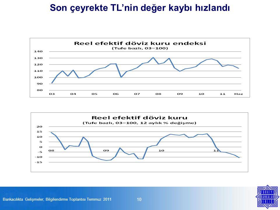 10 Bankacılıkta Gelişmeler; Bilgilendirme Toplantısı Temmuz 2011 Son çeyrekte TL'nin değer kaybı hızlandı