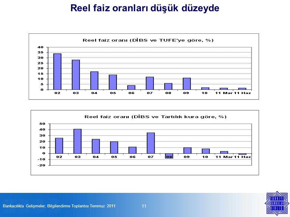 11 Bankacılıkta Gelişmeler; Bilgilendirme Toplantısı Temmuz 2011 Reel faiz oranları düşük düzeyde
