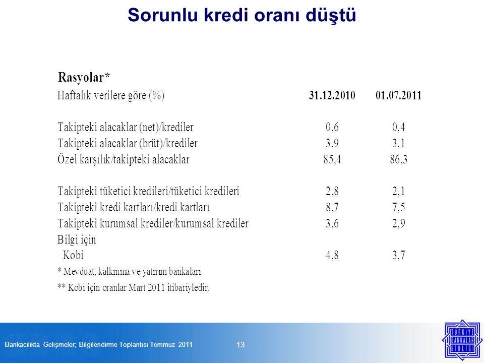 13 Bankacılıkta Gelişmeler; Bilgilendirme Toplantısı Temmuz 2011 Sorunlu kredi oranı düştü