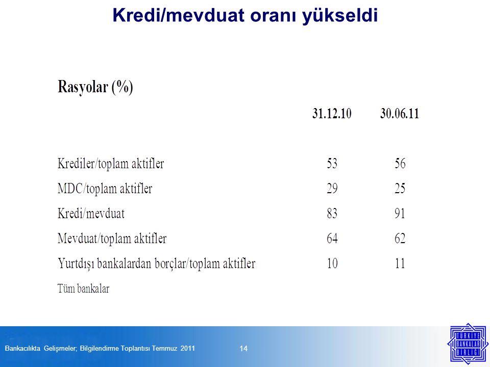 14 Bankacılıkta Gelişmeler; Bilgilendirme Toplantısı Temmuz 2011 Kredi/mevduat oranı yükseldi