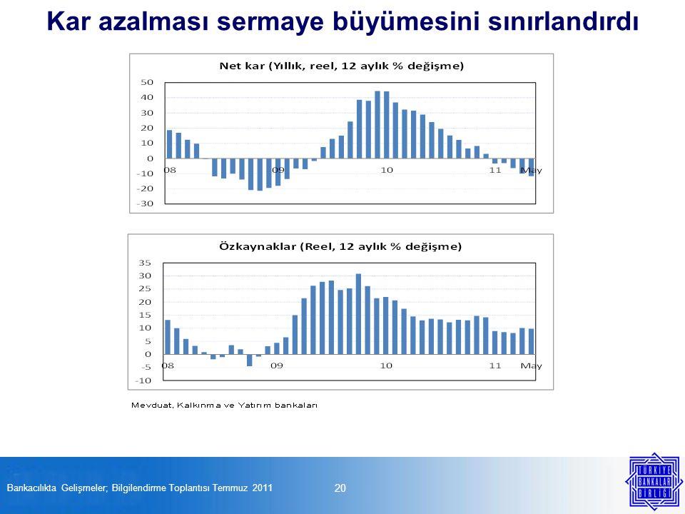 20 Bankacılıkta Gelişmeler; Bilgilendirme Toplantısı Temmuz 2011 Kar azalması sermaye büyümesini sınırlandırdı