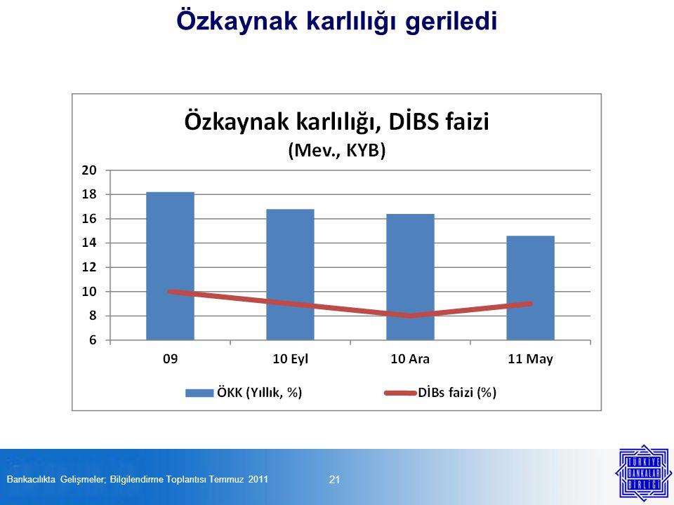 21 Bankacılıkta Gelişmeler; Bilgilendirme Toplantısı Temmuz 2011 Özkaynak karlılığı geriledi