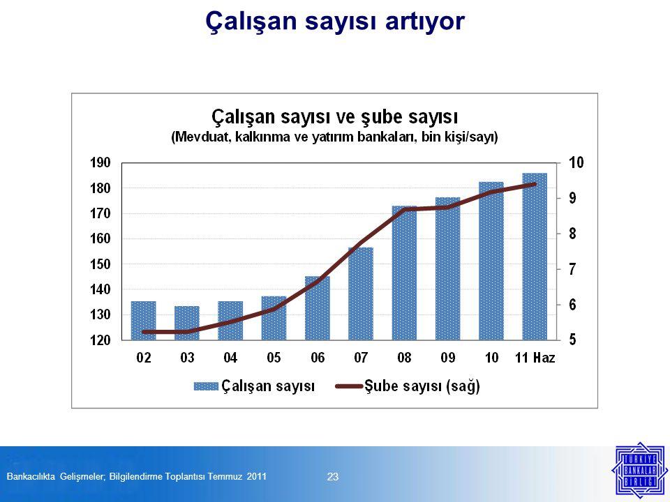 23 Bankacılıkta Gelişmeler; Bilgilendirme Toplantısı Temmuz 2011 Çalışan sayısı artıyor