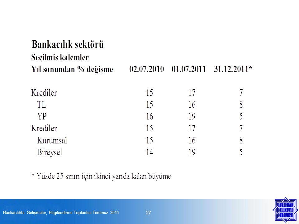 27 Bankacılıkta Gelişmeler; Bilgilendirme Toplantısı Temmuz 2011