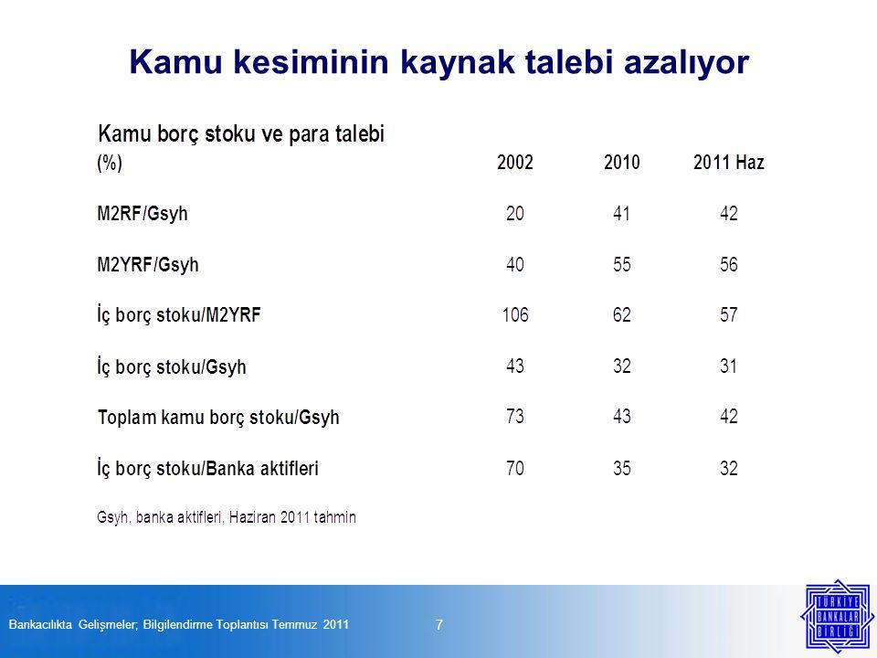 7 Bankacılıkta Gelişmeler; Bilgilendirme Toplantısı Temmuz 2011 Kamu kesiminin kaynak talebi azalıyor