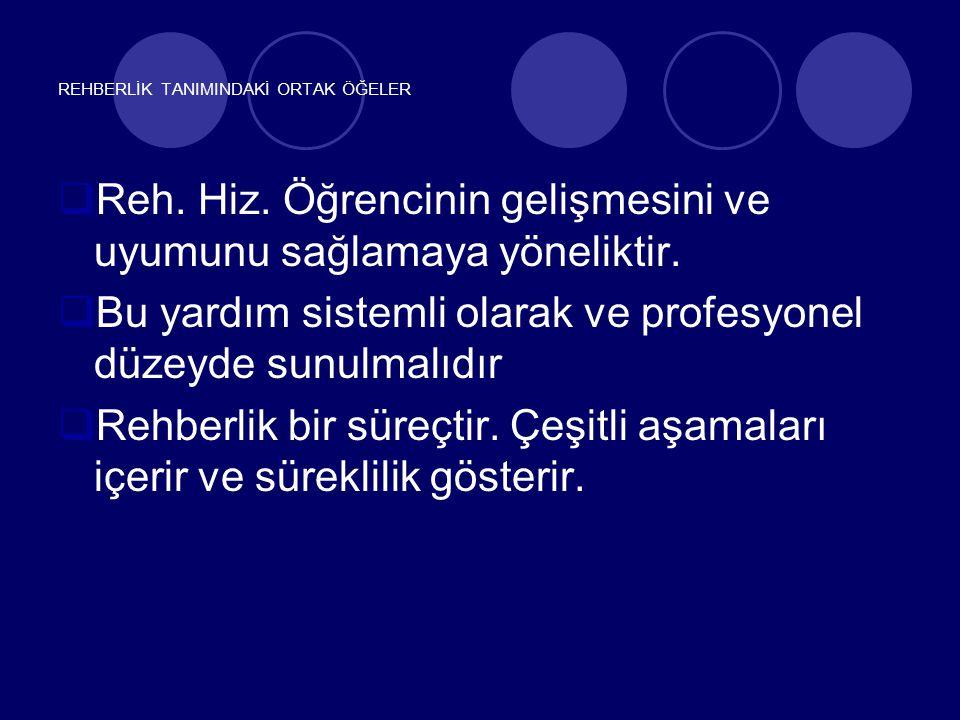 REHBERLİK TANIMINDAKİ ORTAK ÖĞELER  Reh. Hiz.