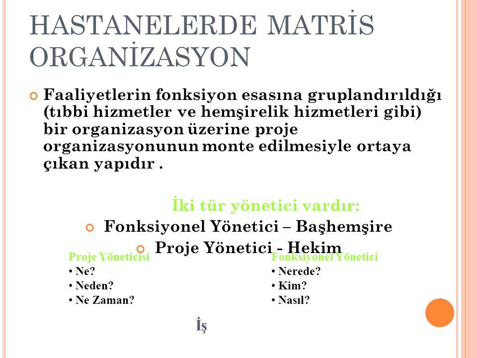 HASTANELERDE MATRİS ORGANİZASYON Faaliyetlerin fonksiyon esasına gruplandırıldığı (tıbbi hizmetler ve hemşirelik hizmetleri gibi) bir organizasyon üze